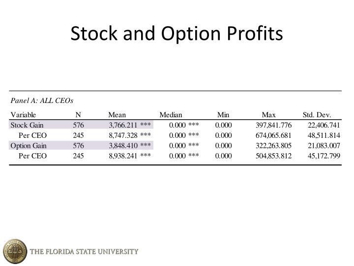 Stock and Option Profits