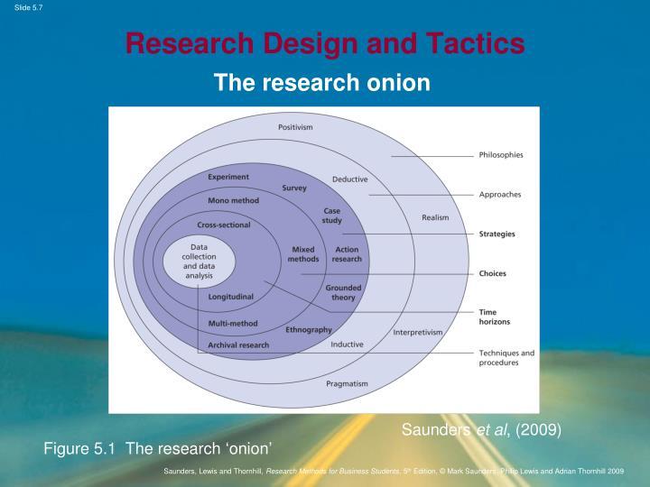 Research Design and Tactics