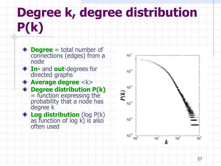 Degree k, degree distribution P(k)