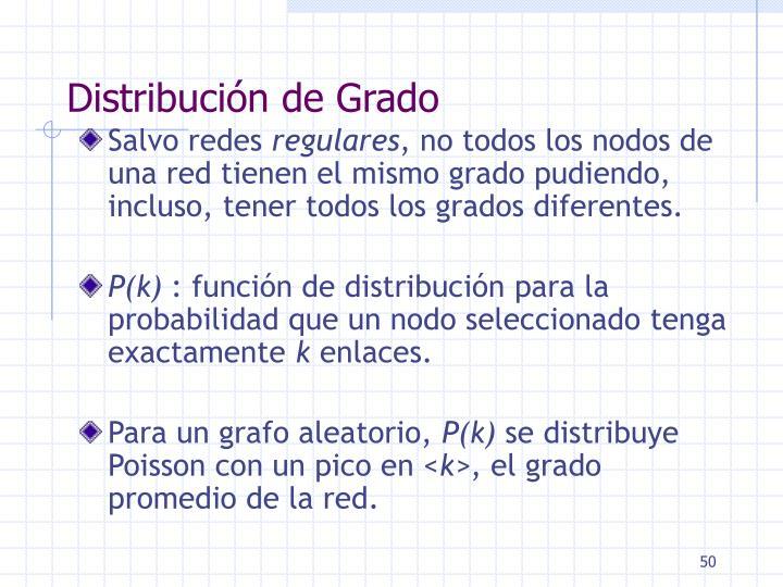 Distribución de Grado