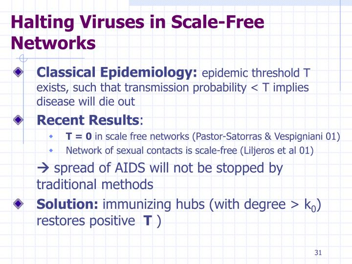 Halting Viruses in Scale-Free Networks