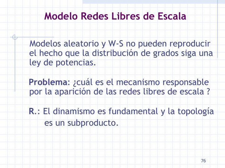 Modelo Redes Libres de Escala