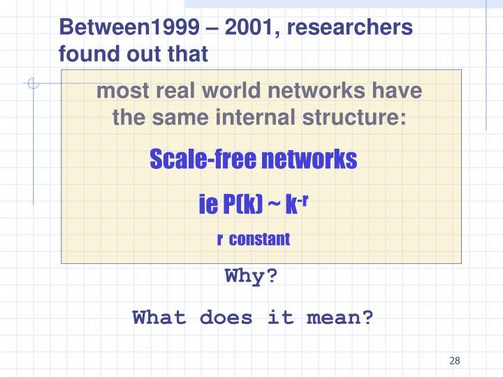Between1999 – 2001, researchers