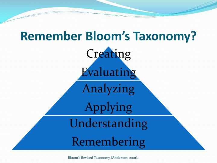Remember Bloom's Taxonomy?