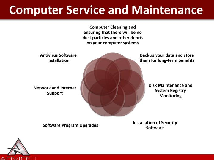 Computer Service and Maintenance