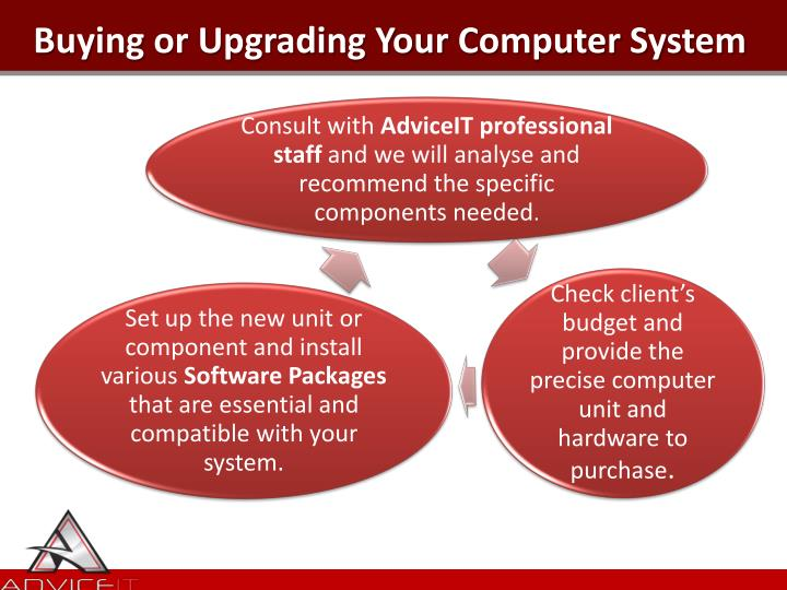 Buying or Upgrading Your Computer System