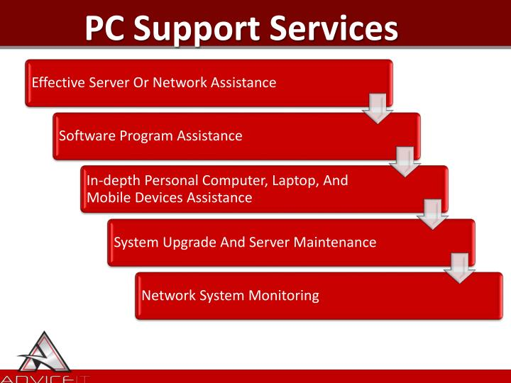 PC Support Services