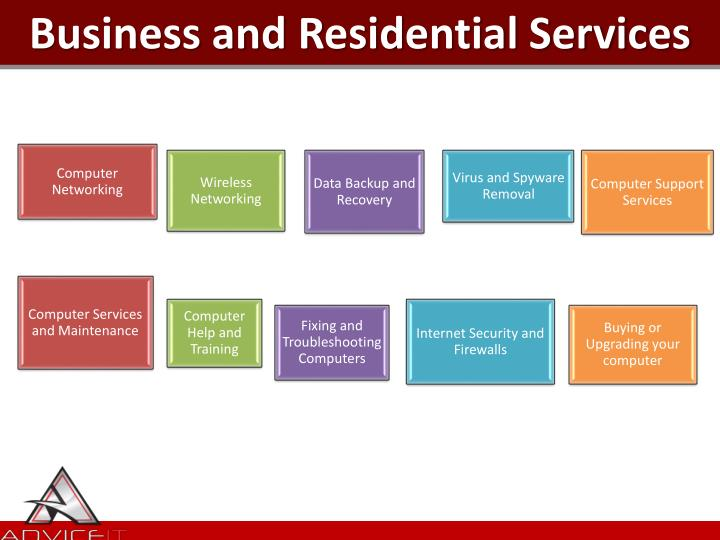 Business and Residential Services