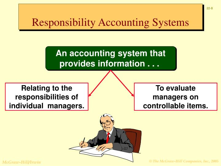 responsibility accounting systems relating to the performanceresponsibilities accounting responsibilities