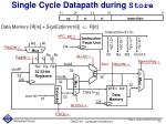 single cycle datapath during store