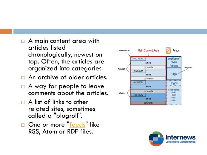 A main content area with articles listed chronologically, newest on top. Often, the articles are organized into categories.