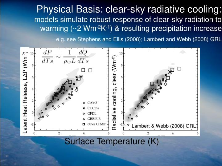 Physical Basis: clear-sky radiative cooling:
