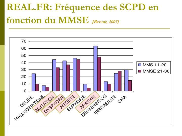 REAL.FR: Fréquence des SCPD en fonction du MMSE