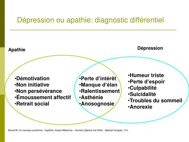 Dépression ou apathie: diagnostic différentiel