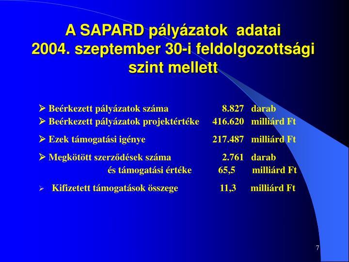 A SAPARD pályázatok  adatai