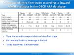 coverage of intra firm trade according to inward amne statistics in the oecd afa database