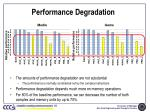 performance degradation