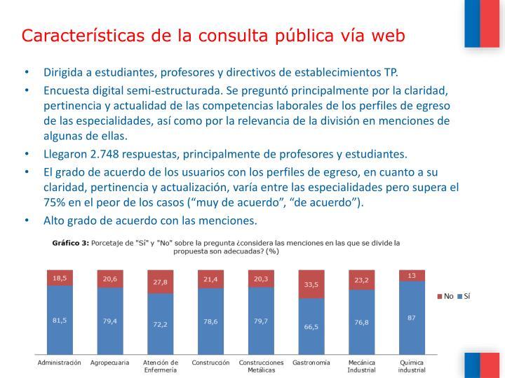 Características de la consulta pública vía web