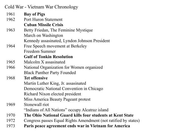 Cold War - Vietnam War Chronology