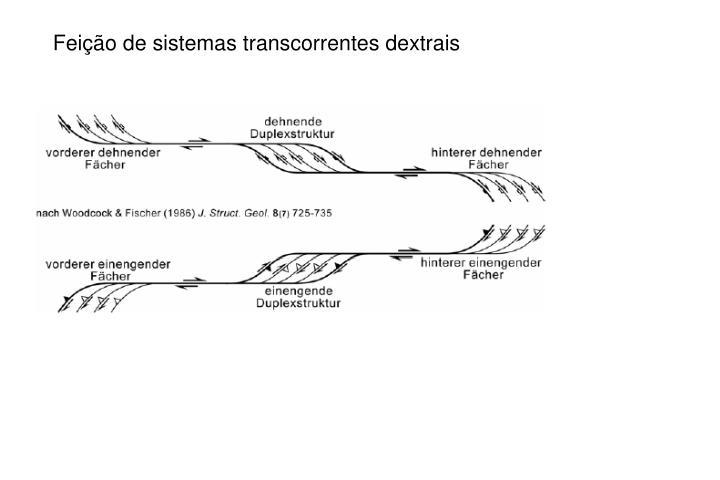 Feição de sistemas transcorrentes dextrais
