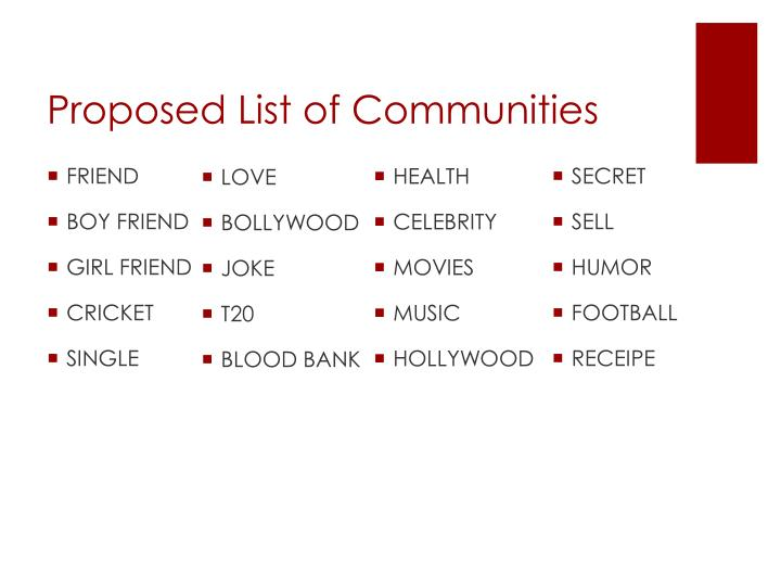 Proposed list of communities