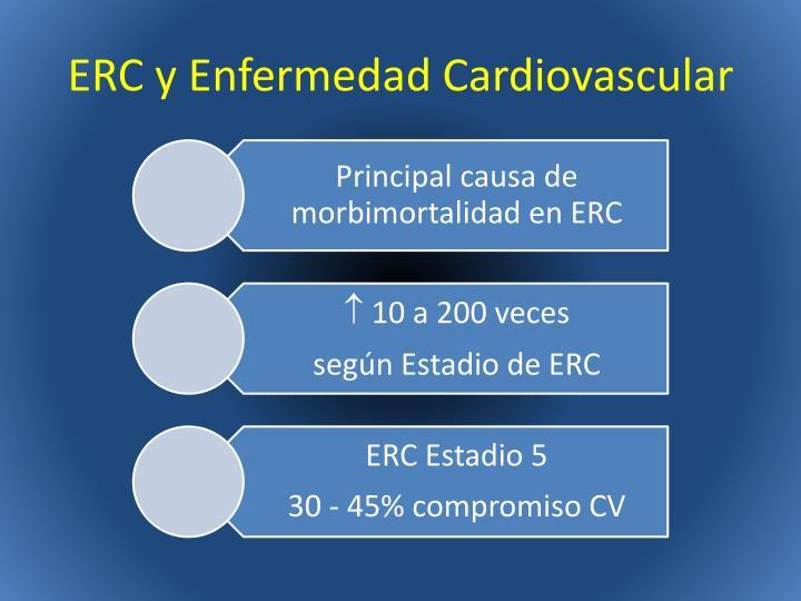 ERC y Enfermedad Cardiovascular