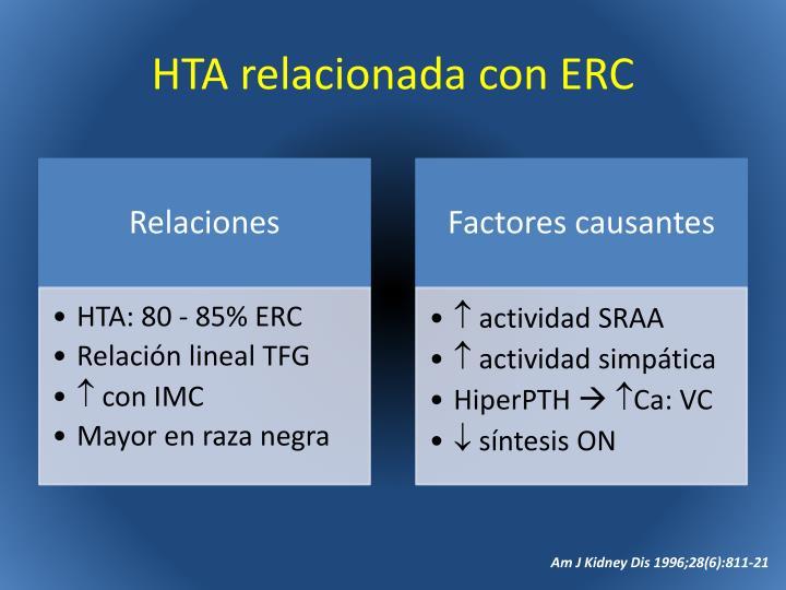 HTA relacionada con ERC