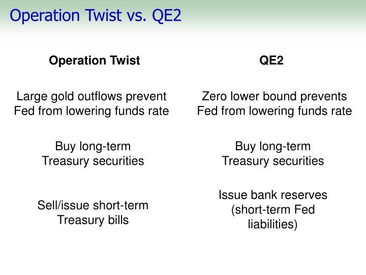 Operation Twist vs. QE2