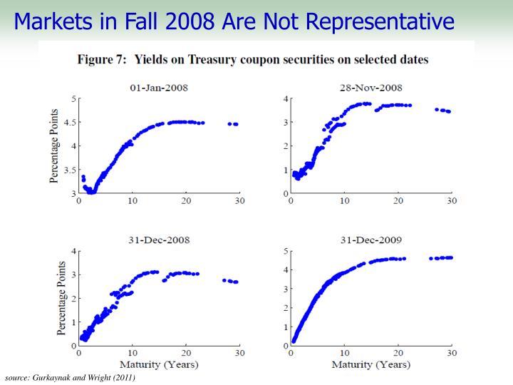 Markets in Fall 2008 Are Not Representative