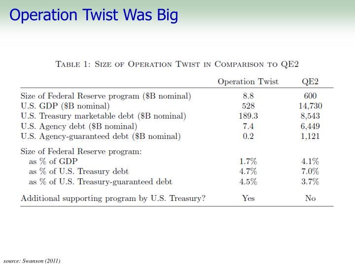 Operation Twist Was Big