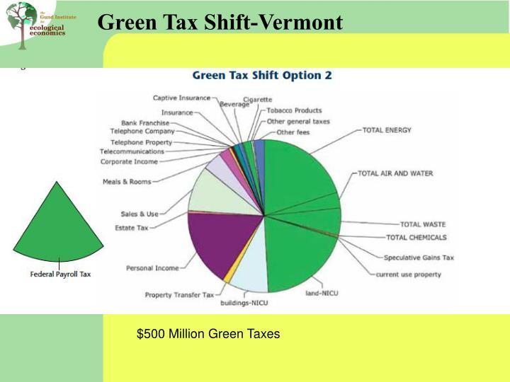 Green Tax Shift-Vermont