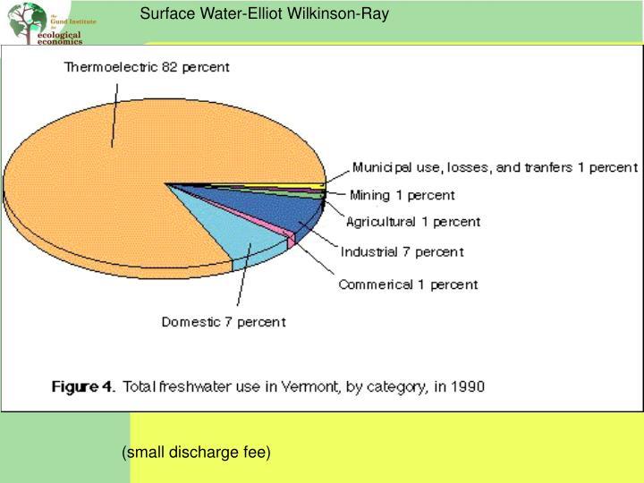 Surface Water-Elliot Wilkinson-Ray