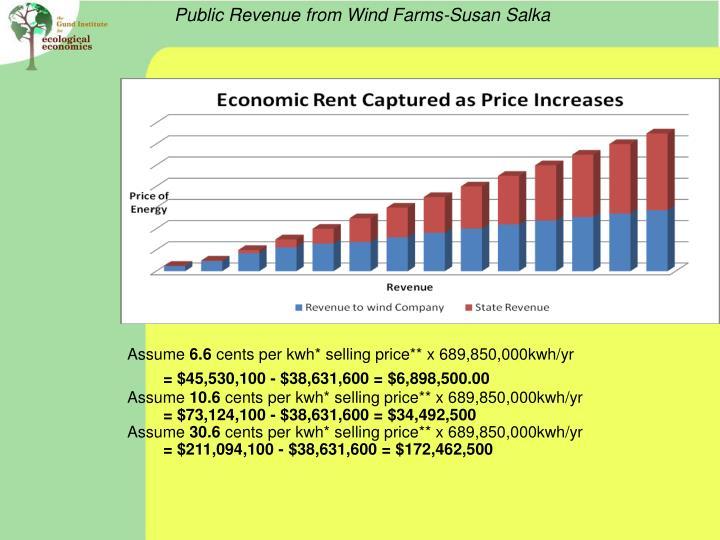 Public Revenue from Wind Farms-Susan Salka