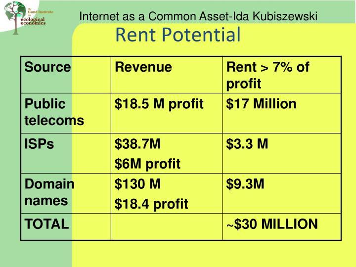 Internet as a Common Asset-Ida Kubiszewski
