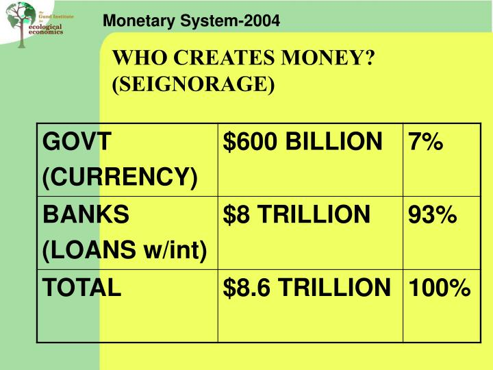 Monetary System-2004