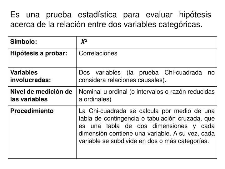 Es una prueba estadística para evaluar hipótesis acerca de la relación entre dos variables categóricas.