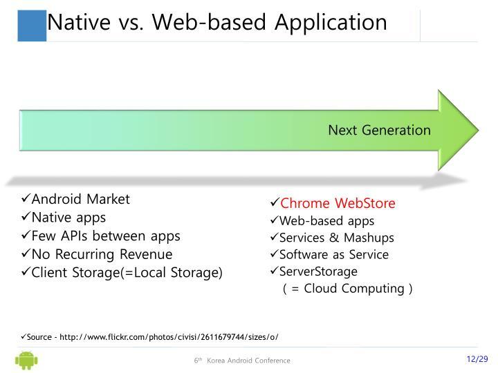 Native vs. Web-based Application