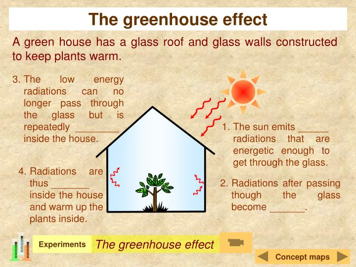 3.The low energy radiations can no longer pass through the glass but is repeatedly