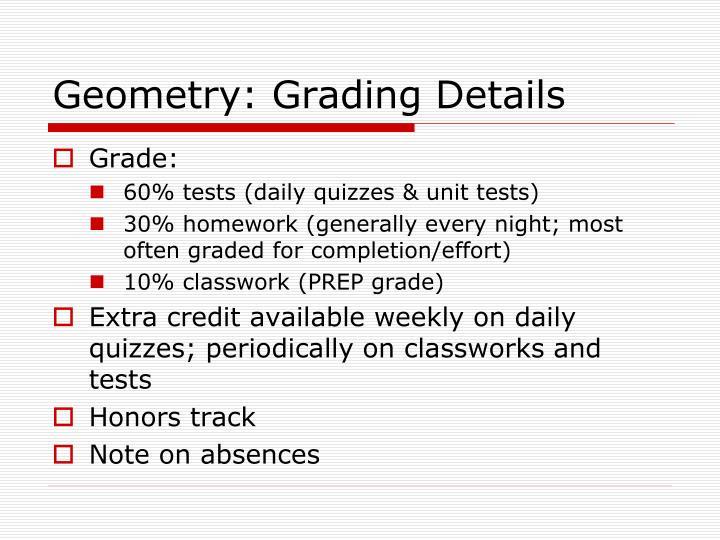 Geometry: Grading Details