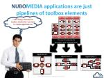 nubo media applications are just pipelines of toolbox elements