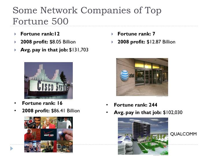 Some Network Companies of Top Fortune 500