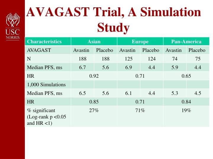 AVAGAST Trial, A Simulation Study