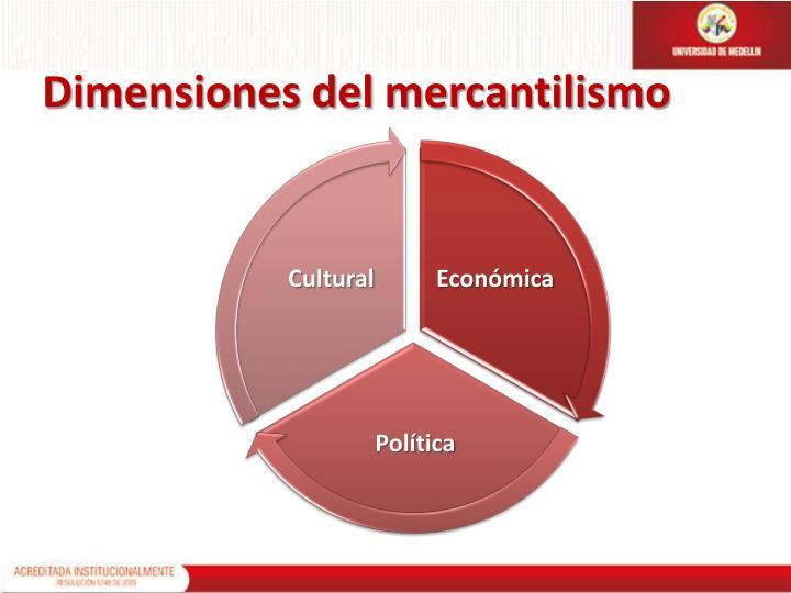 Dimensiones del mercantilismo