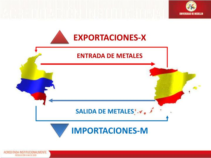 EXPORTACIONES-X