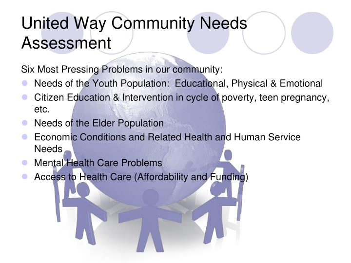 human service needs assessment paper Group factors influencing the group in need unmet needs description of organizations or programs meeting needs how the organization or program meets the needs the theory/theor ies applied in these program services children in need children can be endangered, because they need adults to care for them.
