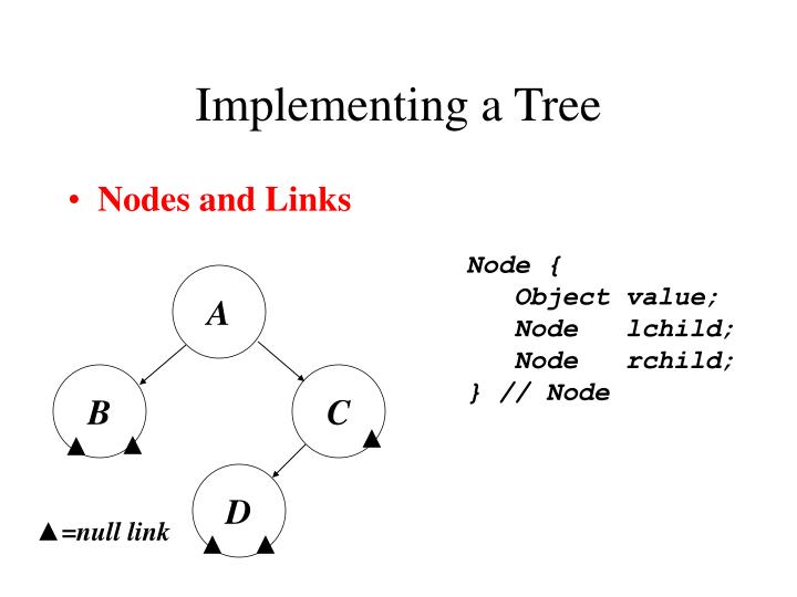 Implementing a Tree
