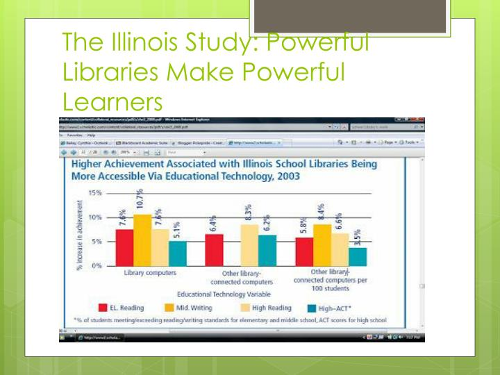 The illinois study powerful libraries make powerful learners