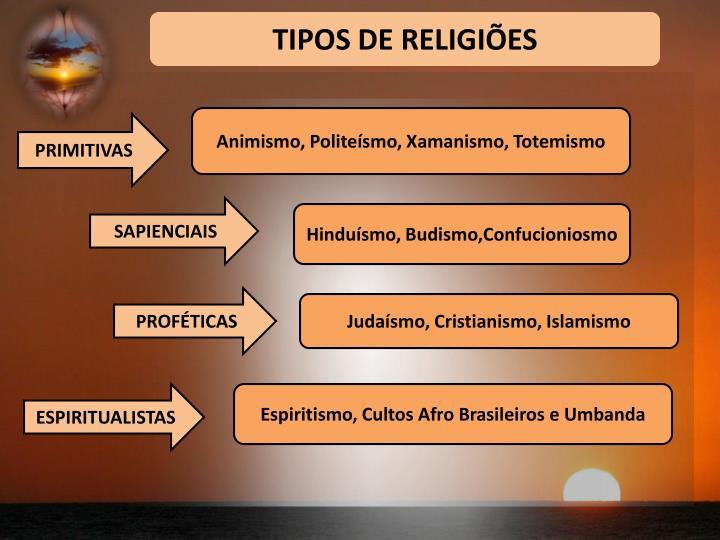 TIPOS DE RELIGI