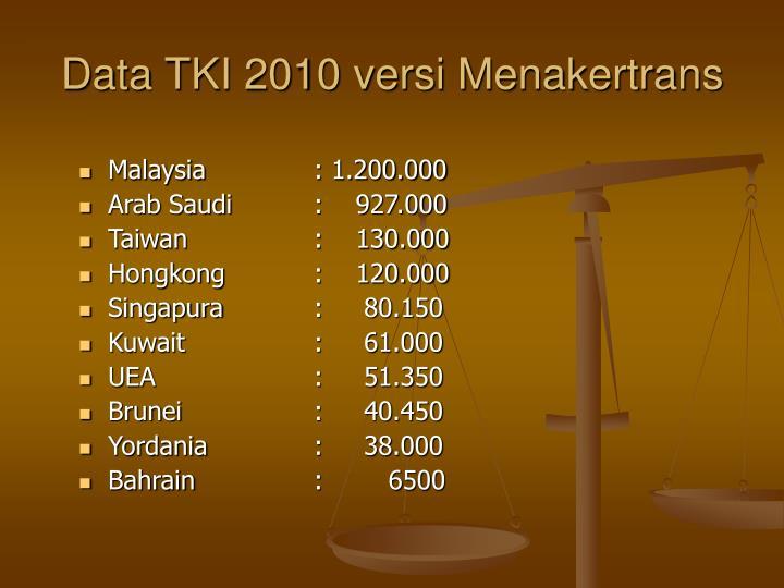 Data tki 2010 versi menakertrans