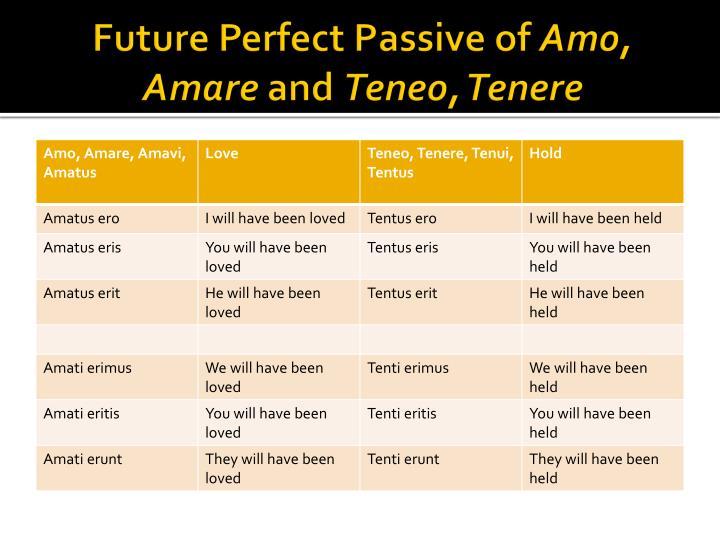 Verbo teneo latino dating
